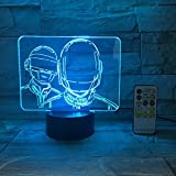 Zeichentrickfilm-Figur-Nachtlicht-Notenschalter-Fernsteuerungsacrylfarb...